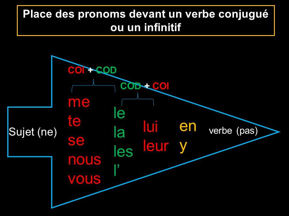 Sujet (ne) me te se nous vous le la les l lui leur verbe en y (pas) Place des pronoms devant un verbe conjugué ou un infinitif COI + COD COD + COI