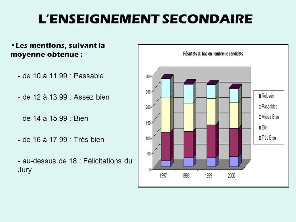 LENSEIGNEMENT SECONDAIRE Les mentions, suivant la moyenne obtenue : - de 10 à 11.99 : Passable - de 12 à 13.99 : Assez bien - de 14 à 15.99 : Bien - d