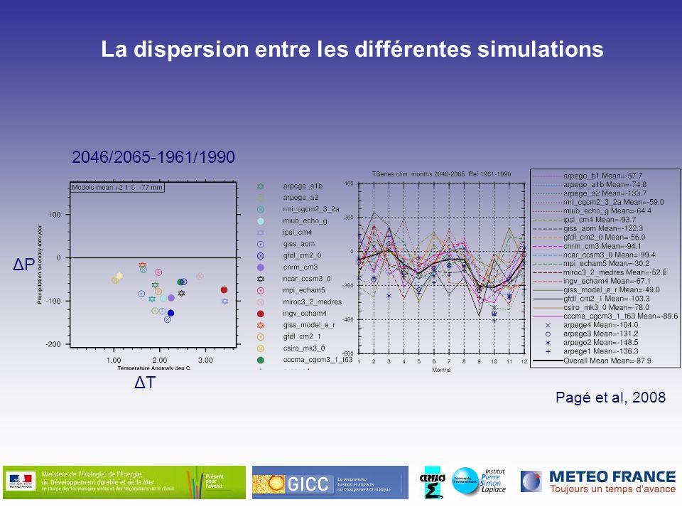Pagé et al, 2008 La dispersion entre les différentes simulations ΔTΔT ΔPΔP 2046/2065-1961/1990