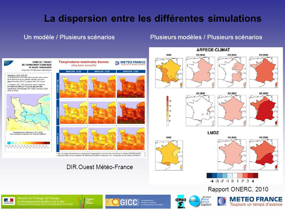 DIR.Ouest Météo-France La dispersion entre les différentes simulations Rapport ONERC, 2010 Un modèle / Plusieurs scénariosPlusieurs modèles / Plusieur