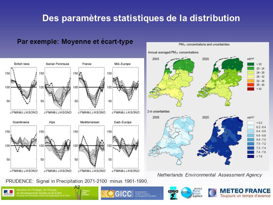 PRUDENCE: Signal in Precipitation 2071-2100 minus 1961-1990, A2 Des paramètres statistiques de la distribution Par exemple: Moyenne et écart-type Neth