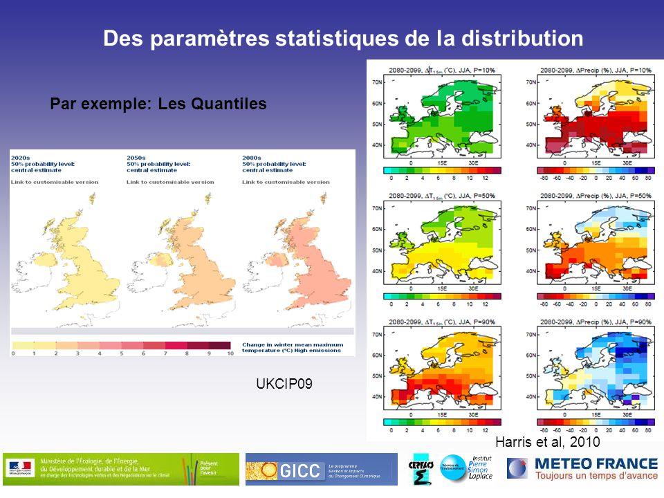Par exemple: Les Quantiles Harris et al, 2010 Des paramètres statistiques de la distribution UKCIP09