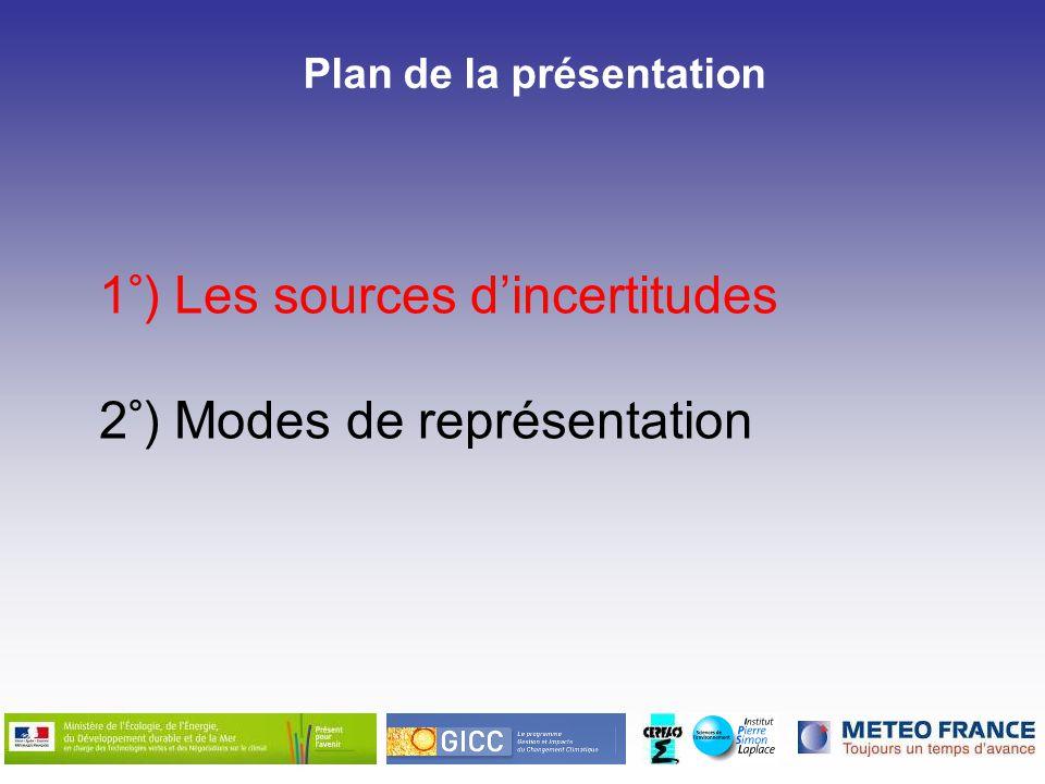 1°) Les sources dincertitudes 2°) Modes de représentation Plan de la présentation