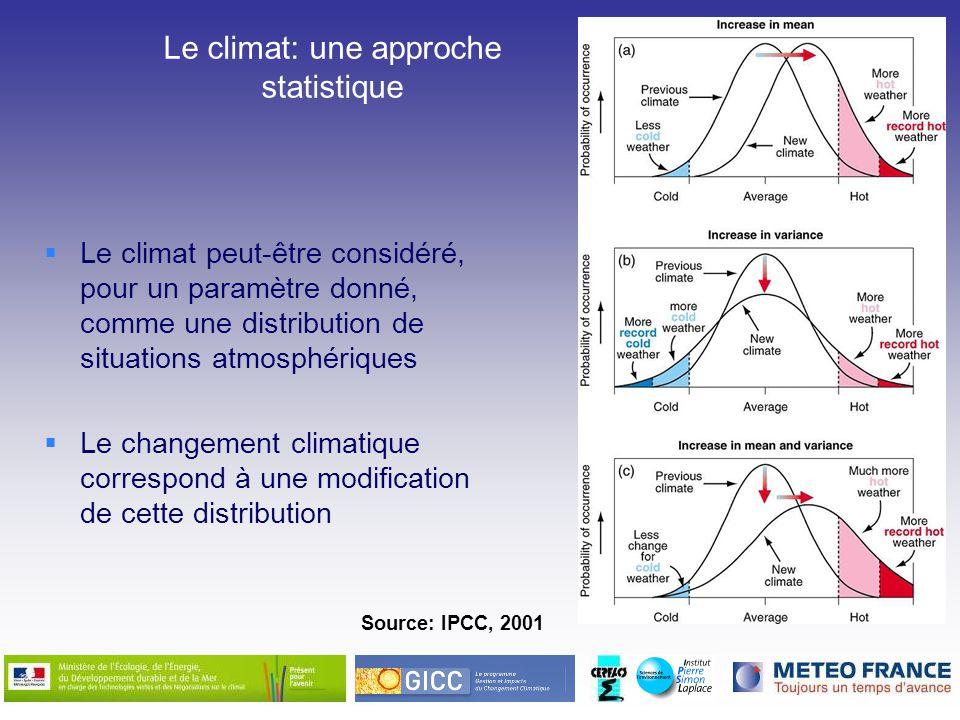 Le climat: une approche statistique Source: IPCC, 2001 Le climat peut-être considéré, pour un paramètre donné, comme une distribution de situations at