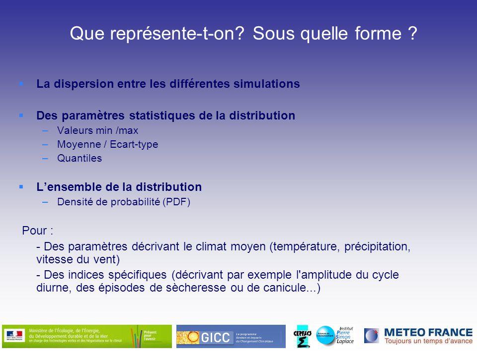 La dispersion entre les différentes simulations Des paramètres statistiques de la distribution –Valeurs min /max –Moyenne / Ecart-type –Quantiles Lens