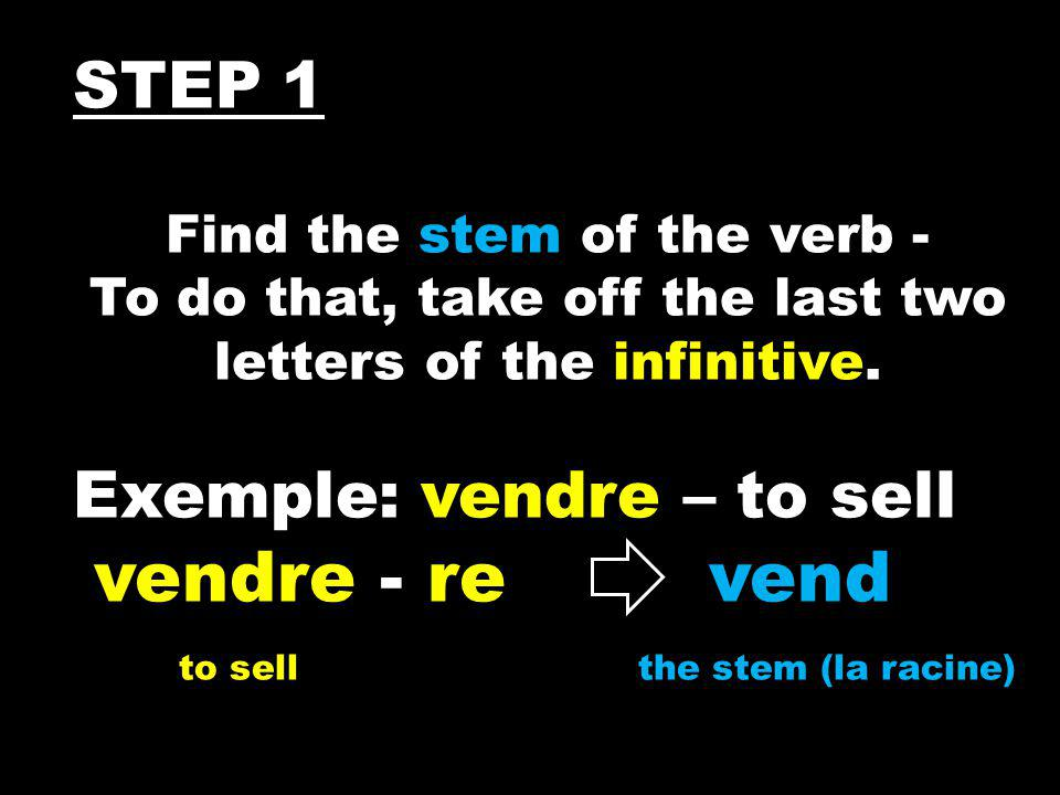 STEP 1 Find the stem of the verb - To do that, take off the last two letters of the infinitive.