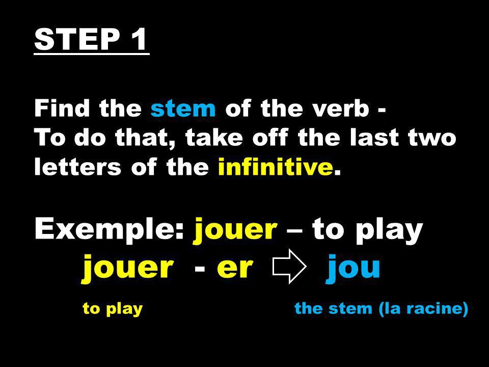 STEP 2 List the subject pronouns in this way: jenous tuvous il/elle/onils/elles