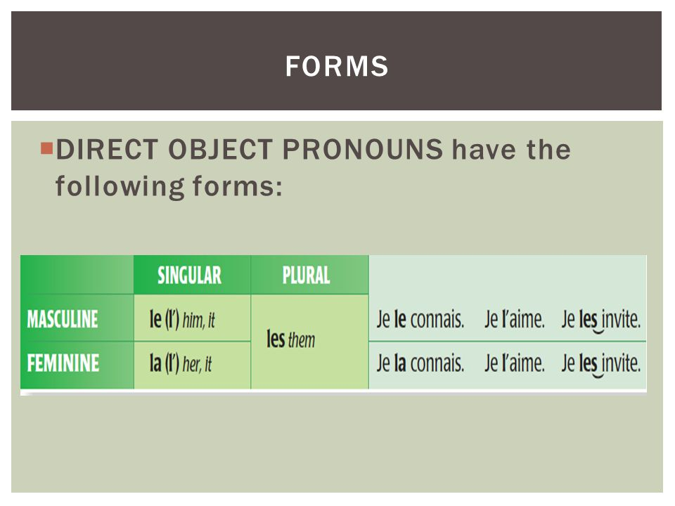 DIRECT OBJECT PRONOUNS have the following forms: FORMS