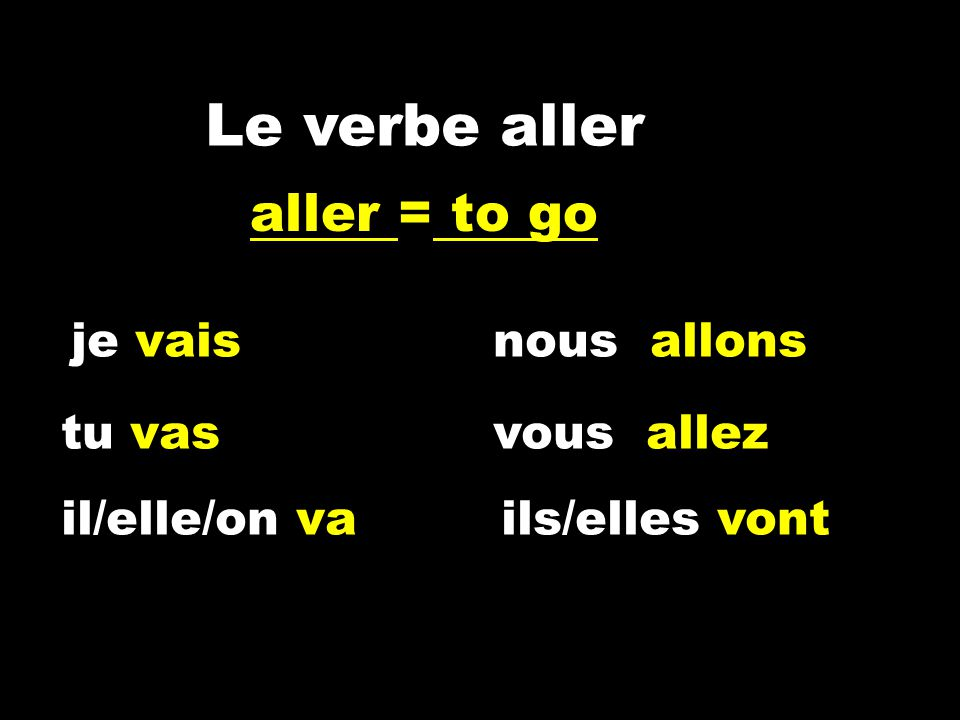 Le verbe aller je vaisnous allons tu vasvous allez il/elle/on va ils/elles vont aller = to go