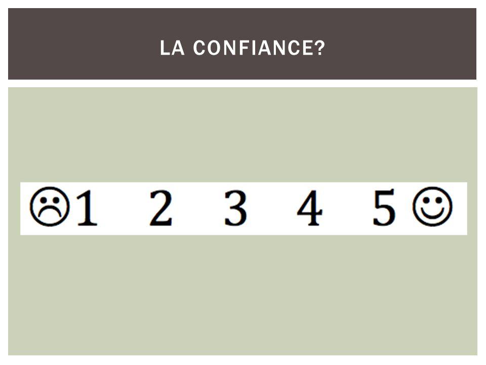 LA CONFIANCE?