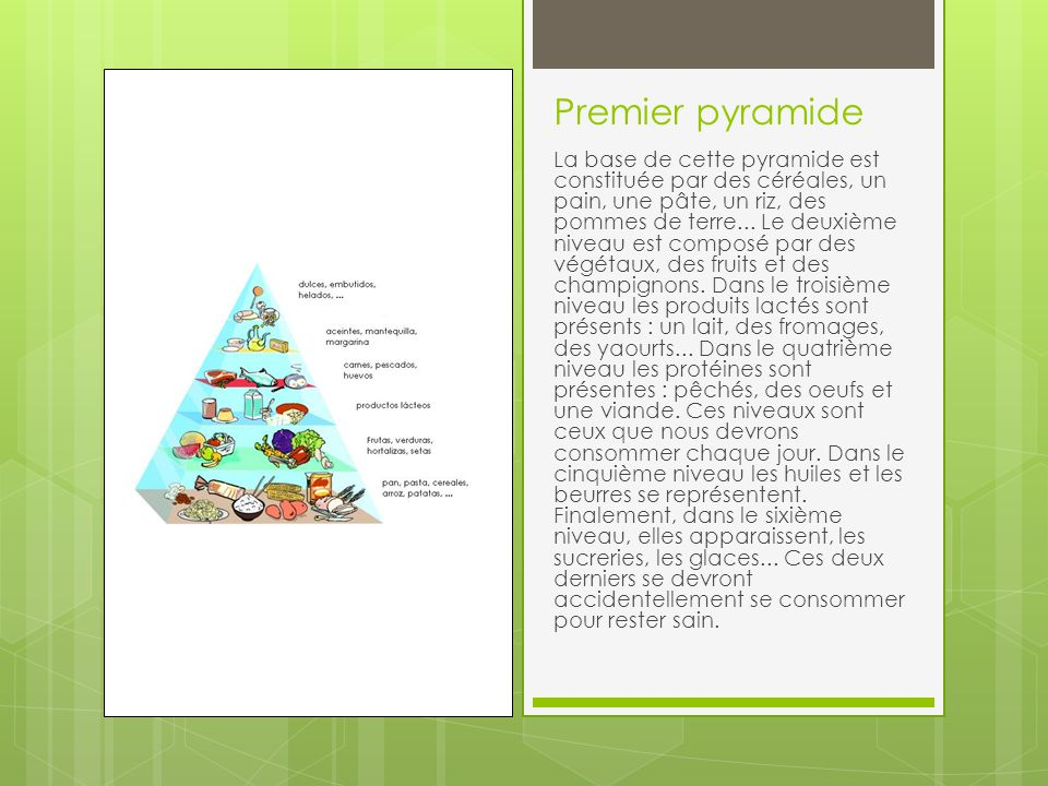 Premier pyramide La base de cette pyramide est constituée par des céréales, un pain, une pâte, un riz, des pommes de terre...
