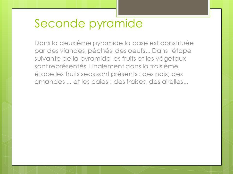 Seconde pyramide Dans la deuxième pyramide la base est constituée par des viandes, pêchés, des oeufs...