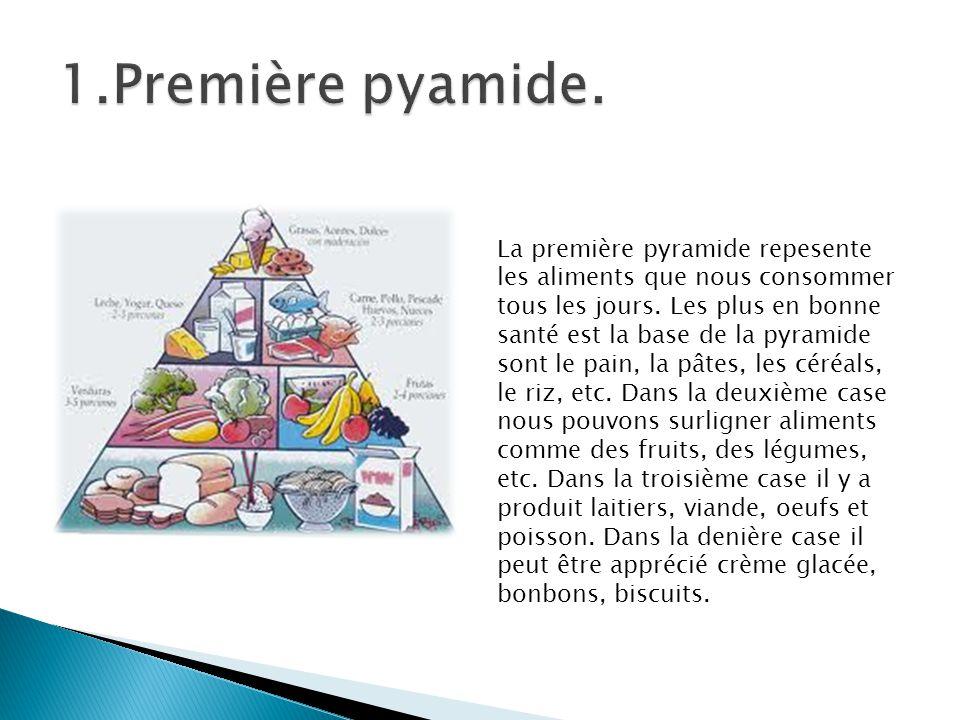 La première pyramide repesente les aliments que nous consommer tous les jours. Les plus en bonne santé est la base de la pyramide sont le pain, la pât