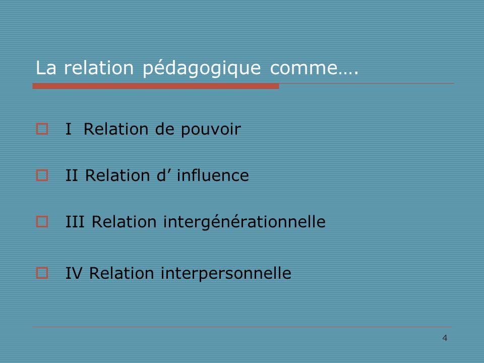 4 La relation pédagogique comme….
