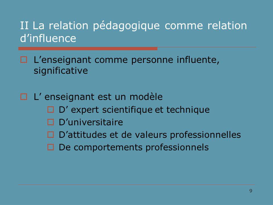 9 II La relation pédagogique comme relation dinfluence Lenseignant comme personne influente, significative L enseignant est un modèle D expert scientifique et technique Duniversitaire Dattitudes et de valeurs professionnelles De comportements professionnels