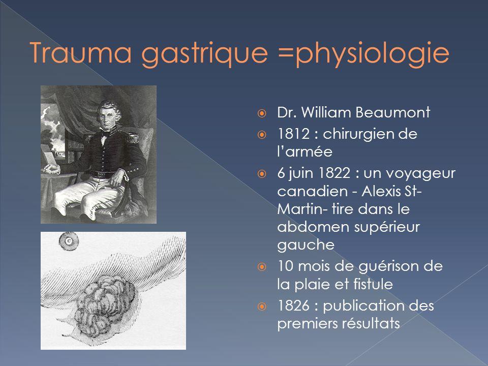 Dr. William Beaumont 1812 : chirurgien de larmée 6 juin 1822 : un voyageur canadien - Alexis St- Martin- tire dans le abdomen supérieur gauche 10 mois