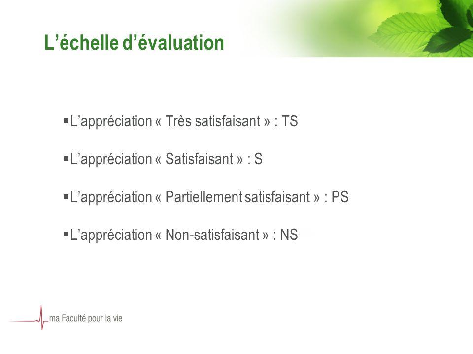 Léchelle dévaluation Lappréciation « Très satisfaisant » : TS Lappréciation « Satisfaisant » : S Lappréciation « Partiellement satisfaisant » : PS Lappréciation « Non-satisfaisant » : NS