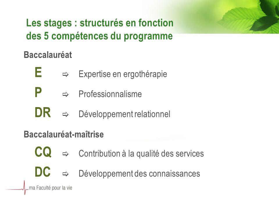 Les stages : structurés en fonction des 5 compétences du programme Baccalauréat E Expertise en ergothérapie P Professionnalisme DR Développement relationnel Baccalauréat-maîtrise CQ Contribution à la qualité des services DC Développement des connaissances