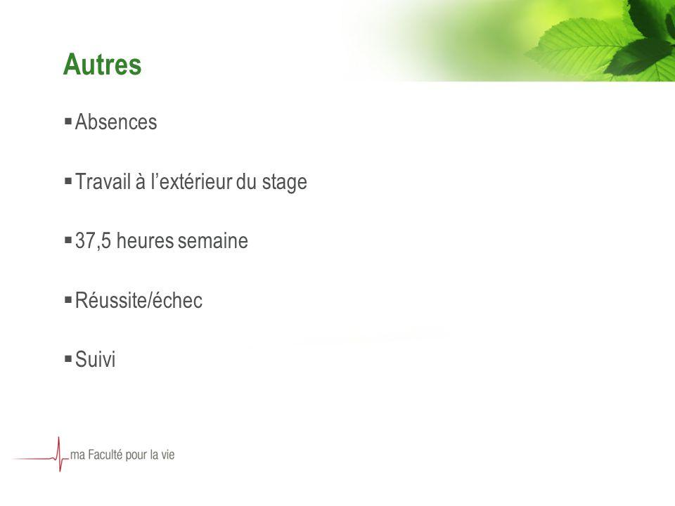 Autres Absences Travail à lextérieur du stage 37,5 heures semaine Réussite/échec Suivi