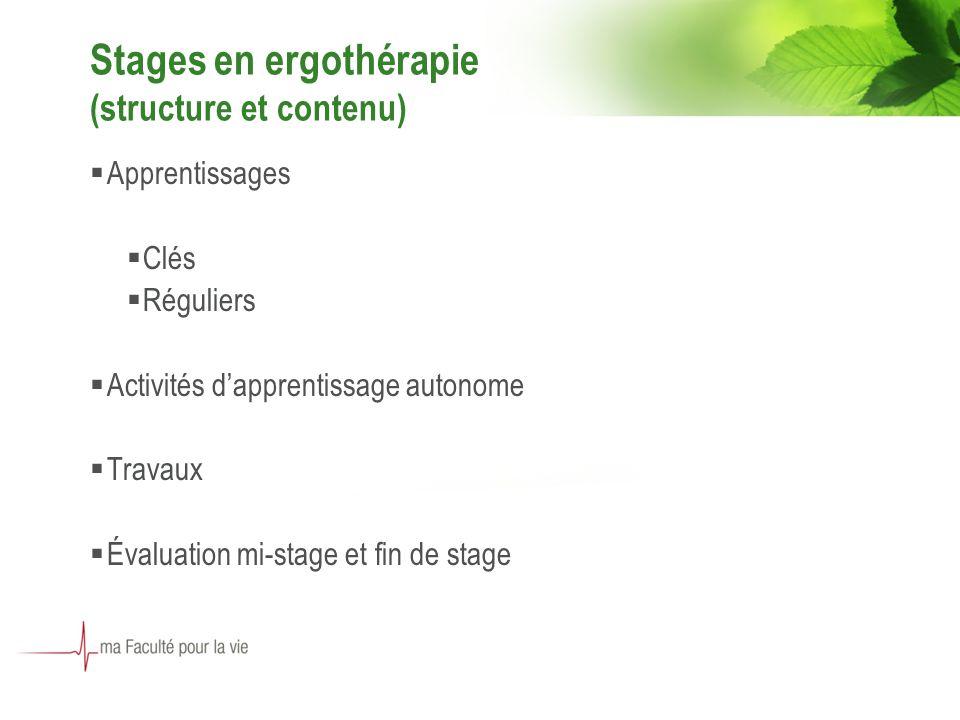 Stages en ergothérapie (structure et contenu) Apprentissages Clés Réguliers Activités dapprentissage autonome Travaux Évaluation mi-stage et fin de stage