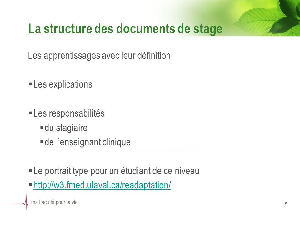 La structure des documents de stage Les apprentissages avec leur définition Les explications Les responsabilités du stagiaire de lenseignant clinique