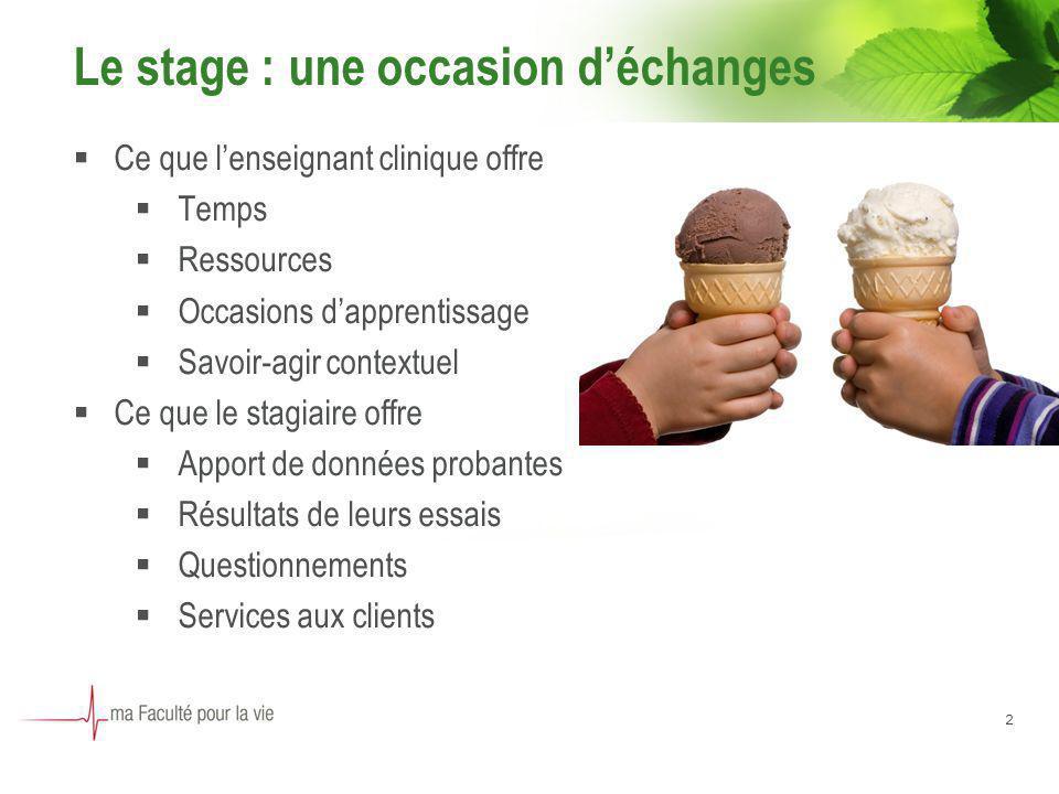 2 Le stage : une occasion déchanges Ce que lenseignant clinique offre Temps Ressources Occasions dapprentissage Savoir-agir contextuel Ce que le stagi