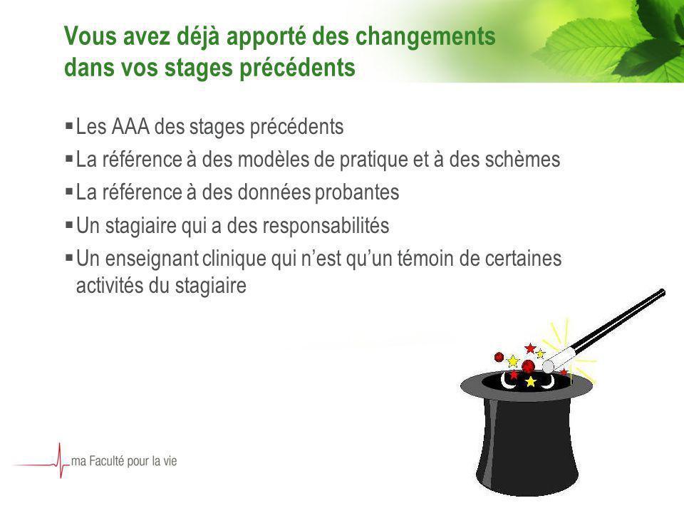 24 Vous avez déjà apporté des changements dans vos stages précédents Les AAA des stages précédents La référence à des modèles de pratique et à des sch