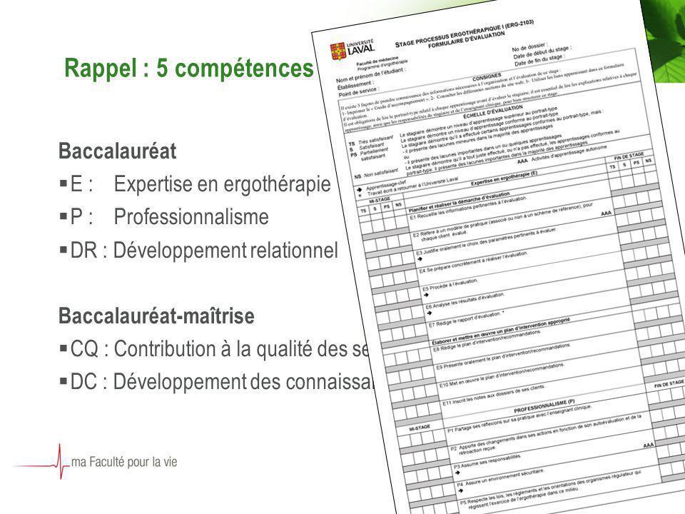 4 Rappel : 5 compétences Baccalauréat E : Expertise en ergothérapie P : Professionnalisme DR : Développement relationnel Baccalauréat-maîtrise CQ : Co