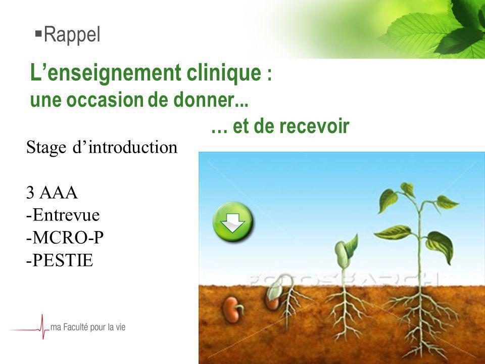 5 Lenseignement clinique : une occasion de donner... … et de recevoir Rappel Stage dintroduction 3 AAA -Entrevue -MCRO-P -PESTIE