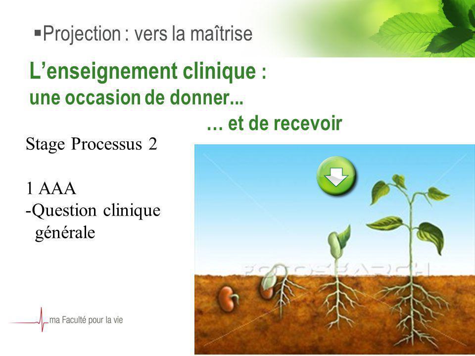 7 Lenseignement clinique : une occasion de donner... … et de recevoir Projection : vers la maîtrise Stage Processus 2 1 AAA -Question clinique général