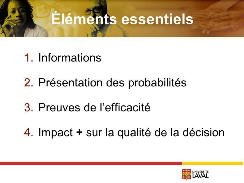 CARACTÉRISTIQUES ESSENTIELLES 1.Informations 2.Présentation des probabilités 3.Preuves de lefficacité 4.Impact + sur la qualité de la décision Éléments essentiels