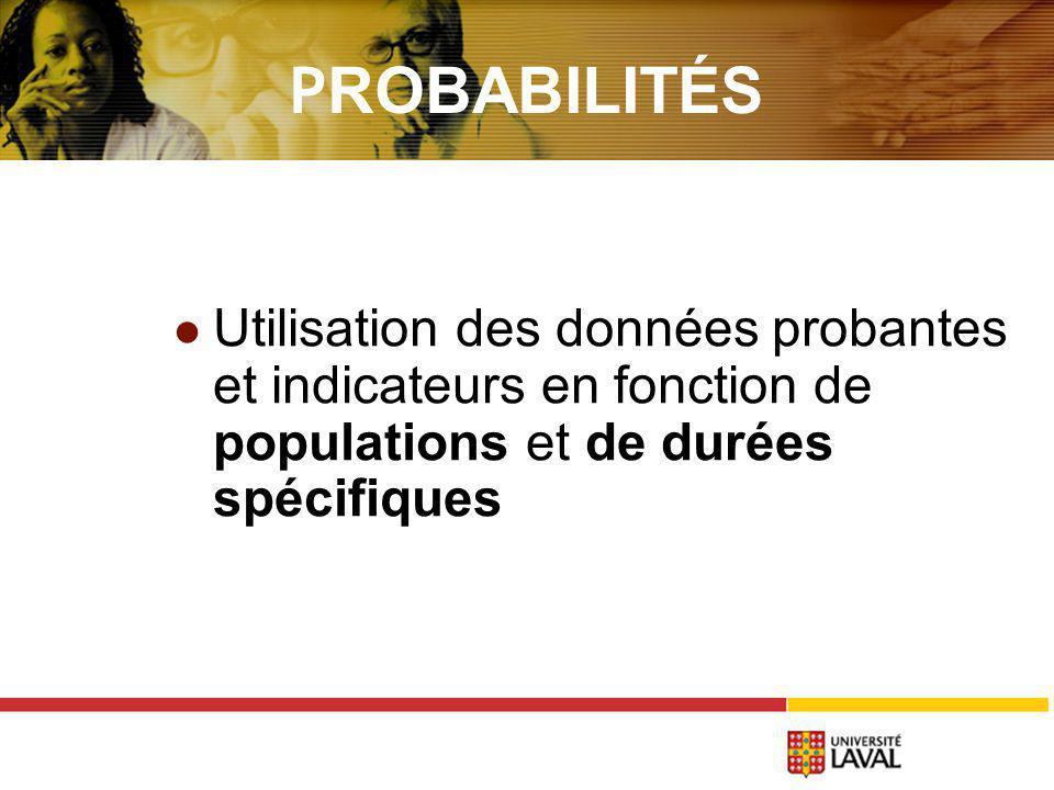 P ROBABILITÉS Utilisation des données probantes et indicateurs en fonction de populations et de durées spécifiques