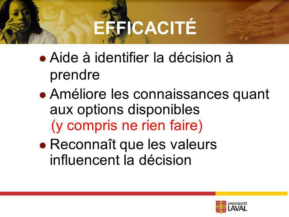 EFFICACITÉ Aide à identifier la décision à prendre Améliore les connaissances quant aux options disponibles (y compris ne rien faire) Reconnaît que les valeurs influencent la décision