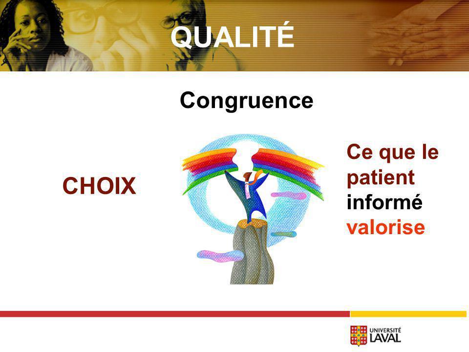 Congruence QUALITÉ CHOIX Ce que le patient informé valorise