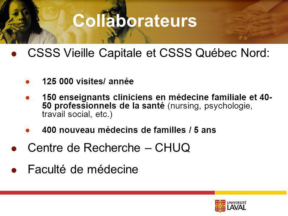 Collaborateurs CSSS Vieille Capitale et CSSS Québec Nord: 125 000 visites/ année 150 enseignants cliniciens en médecine familiale et 40- 50 professionnels de la santé (nursing, psychologie, travail social, etc.) 400 nouveau médecins de familles / 5 ans Centre de Recherche – CHUQ Faculté de médecine