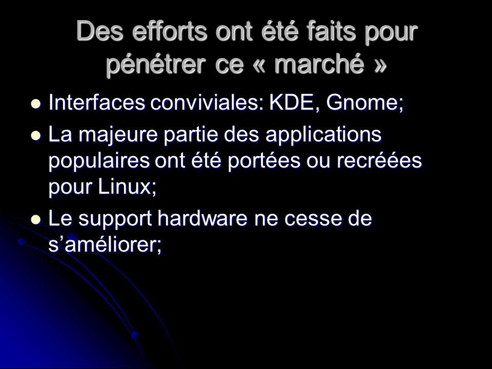 Des efforts ont été faits pour pénétrer ce « marché » Interfaces conviviales: KDE, Gnome; Interfaces conviviales: KDE, Gnome; La majeure partie des applications populaires ont été portées ou recréées pour Linux; La majeure partie des applications populaires ont été portées ou recréées pour Linux; Le support hardware ne cesse de saméliorer; Le support hardware ne cesse de saméliorer;