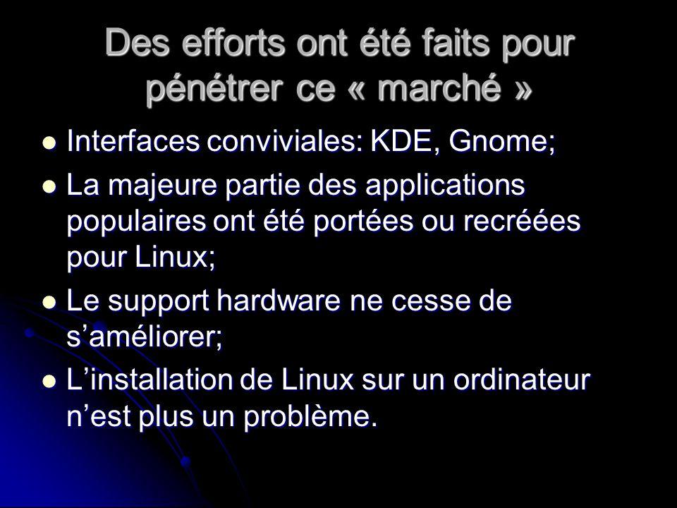 Des efforts ont été faits pour pénétrer ce « marché » Interfaces conviviales: KDE, Gnome; Interfaces conviviales: KDE, Gnome; La majeure partie des applications populaires ont été portées ou recréées pour Linux; La majeure partie des applications populaires ont été portées ou recréées pour Linux; Le support hardware ne cesse de saméliorer; Le support hardware ne cesse de saméliorer; Linstallation de Linux sur un ordinateur nest plus un problème.