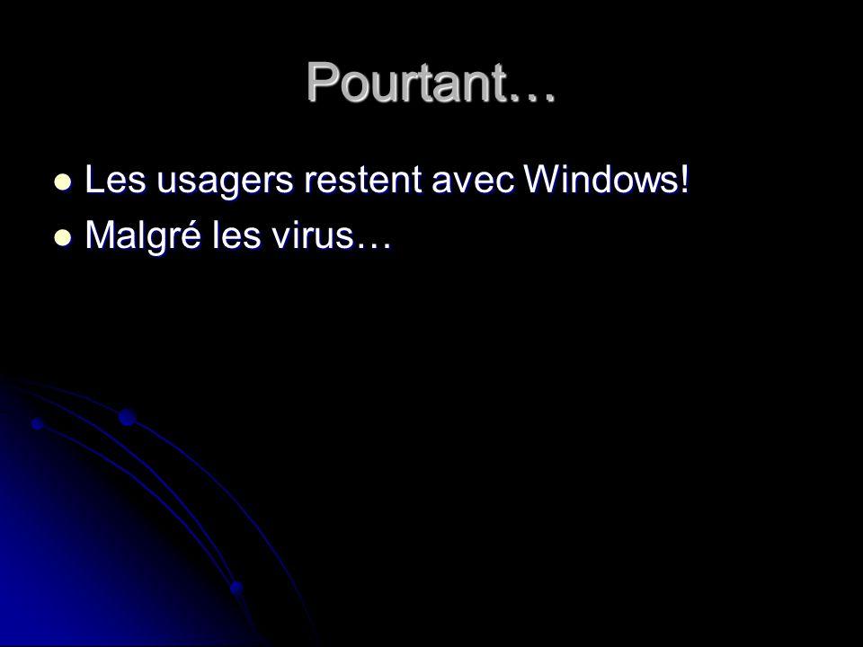 Pourtant… Malgré les virus… Malgré les virus…