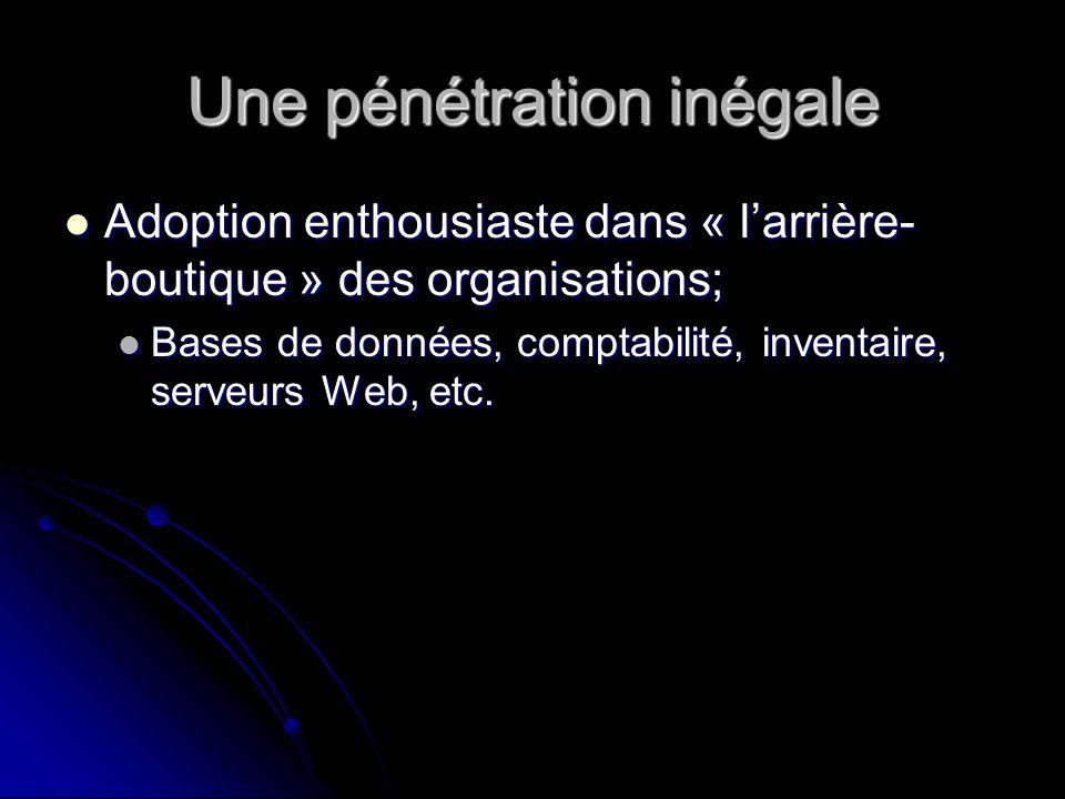 Une pénétration inégale Adoption enthousiaste dans « larrière- boutique » des organisations; Adoption enthousiaste dans « larrière- boutique » des organisations; Bases de données, comptabilité, inventaire, serveurs Web, etc.