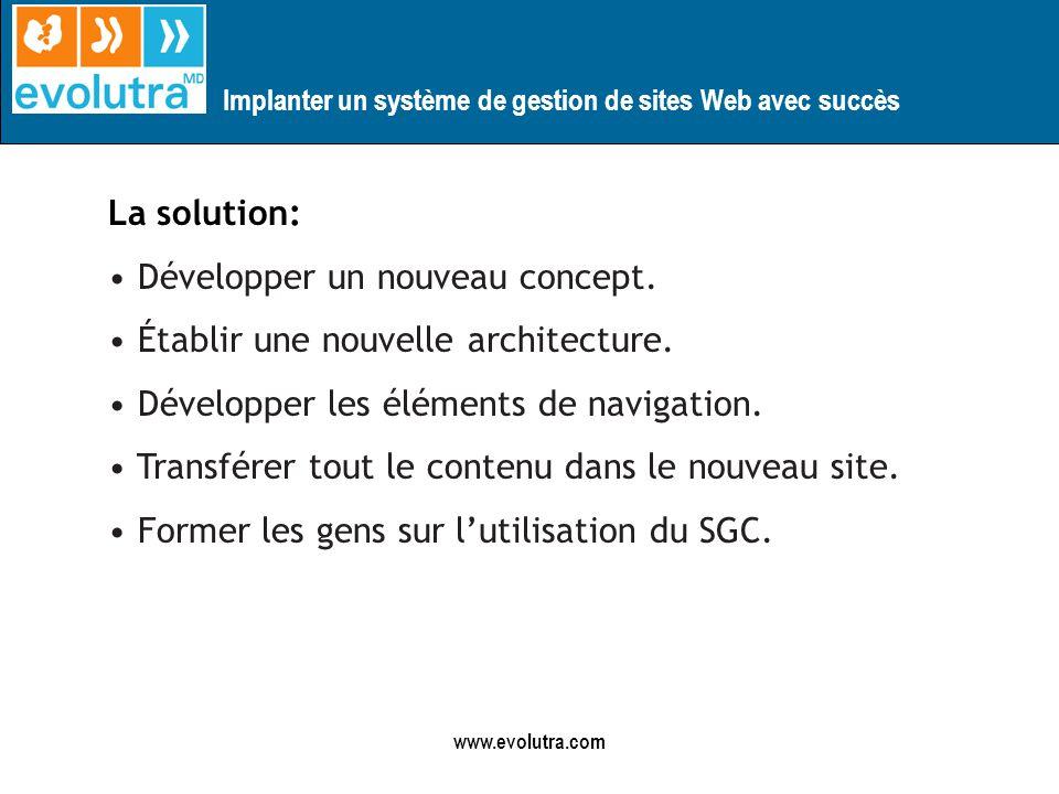Implanter un système de gestion de sites Web avec succès www.evolutra.com La solution: Développer un nouveau concept.