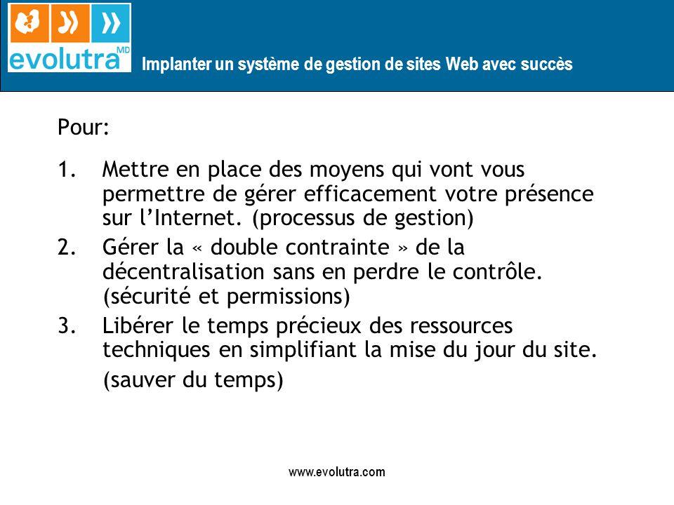 Implanter un système de gestion de sites Web avec succès www.evolutra.com Pour: 4.