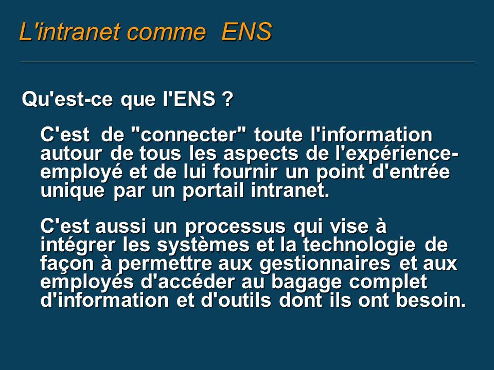L intranet comme ENS Qu est-ce que l ENS .