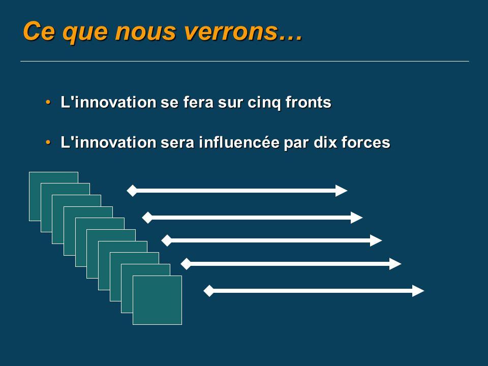Ce que nous verrons… L innovation se fera sur cinq frontsL innovation se fera sur cinq fronts L innovation sera influencée par dix forcesL innovation sera influencée par dix forces