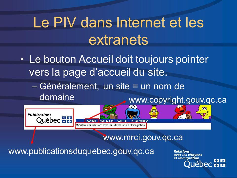 Le PIV dans Internet et les extranets Le bouton Accueil doit toujours pointer vers la page daccueil du site. –Généralement, un site = un nom de domain