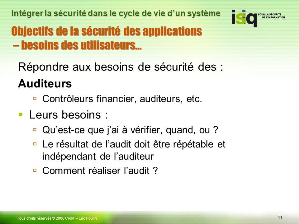 11 Tous droits réservés © 2006 CRIM– Luc Poulin Intégrer la sécurité dans le cycle de vie dun système Objectifs de la sécurité des applications – besoins des utilisateurs… Répondre aux besoins de sécurité des : Auditeurs Contrôleurs financier, auditeurs, etc.