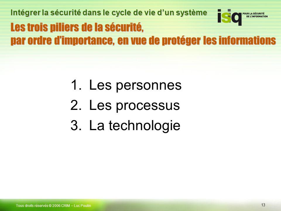 13 Tous droits réservés © 2006 CRIM– Luc Poulin Intégrer la sécurité dans le cycle de vie dun système Les trois piliers de la sécurité, par ordre dimportance, en vue de protéger les informations 1.Les personnes 2.Les processus 3.La technologie