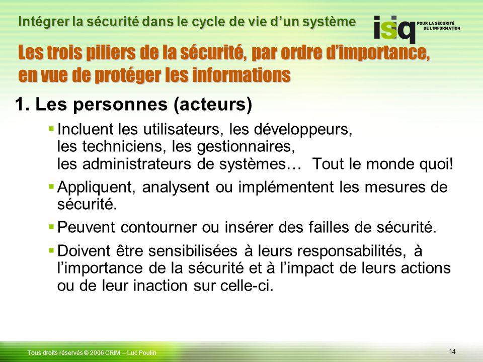 14 Tous droits réservés © 2006 CRIM– Luc Poulin Intégrer la sécurité dans le cycle de vie dun système 1. Les personnes (acteurs) Incluent les utilisat