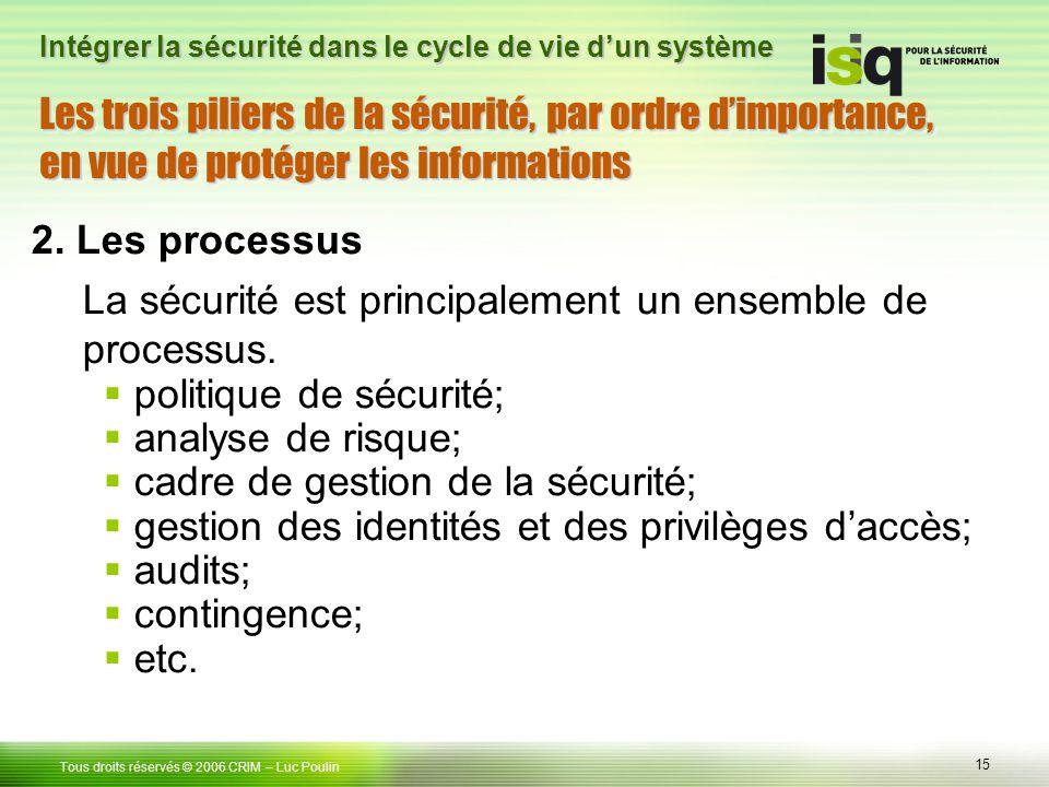 15 Tous droits réservés © 2006 CRIM– Luc Poulin Intégrer la sécurité dans le cycle de vie dun système 2.