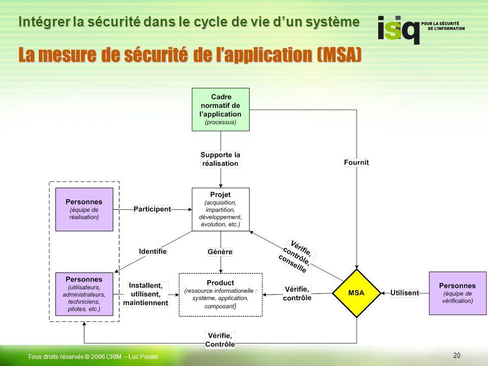 20 Tous droits réservés © 2006 CRIM– Luc Poulin Intégrer la sécurité dans le cycle de vie dun système La mesure de sécurité de lapplication (MSA)