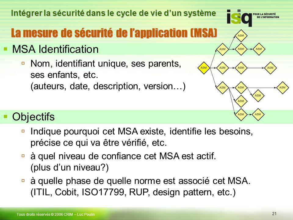 21 Tous droits réservés © 2006 CRIM– Luc Poulin Intégrer la sécurité dans le cycle de vie dun système La mesure de sécurité de lapplication (MSA) MSA Identification Nom, identifiant unique, ses parents, ses enfants, etc.